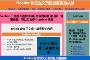 HTML5新元素汇总及其已经不支持的元素